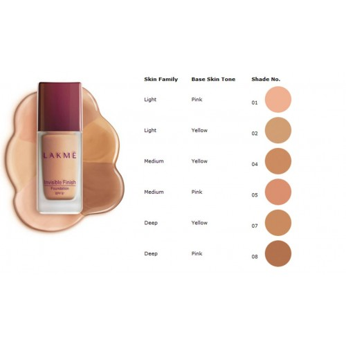 lakme cosmetics essay We will write a custom essay sample on lakme and revlon specifically for you   india's import of cosmetics and toiletries and intermediate raw materials is.
